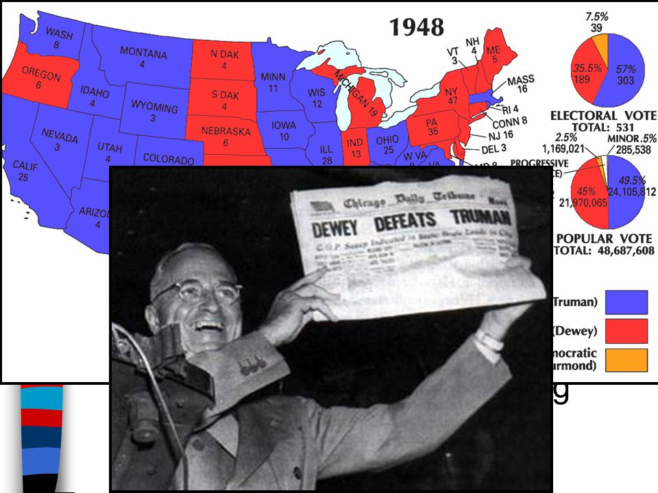 The Cold War at Home ■1948: reelection seemed remote –HST faced strong opposition from: Repub Thomas Dewey Progressive Henry Wallace Dixiecrat Strom Thurmond – FDR coalition of farmers, labor, urban, black voters held strong He attacked the do-nothing Republicans He reminded voters that the Democrats ended the Depression The Republicans couldn't attack Truman's Cold War successes