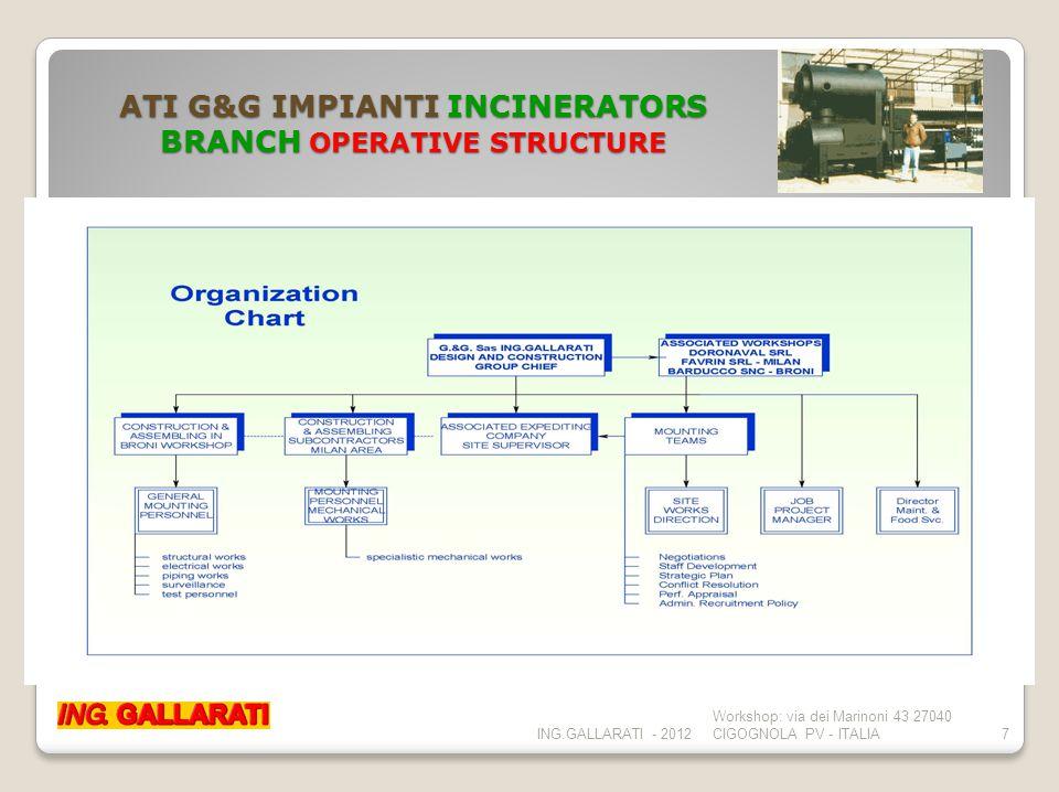 ATI G&G IMPIANTI INCINERATORS BRANCH INCINERATORS ENGINEERING AND PRODUCTION Contact information: G.&G.IMPIANTI SAS di Ing.Gallarati C.&C.
