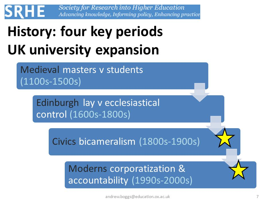 History: four key periods UK university expansion andrew.boggs@education.ox.ac.uk7 Medieval masters v students (1100s-1500s) Edinburgh lay v ecclesiastical control (1600s-1800s) Civics bicameralism (1800s-1900s) Moderns corporatization & accountability (1990s-2000s)