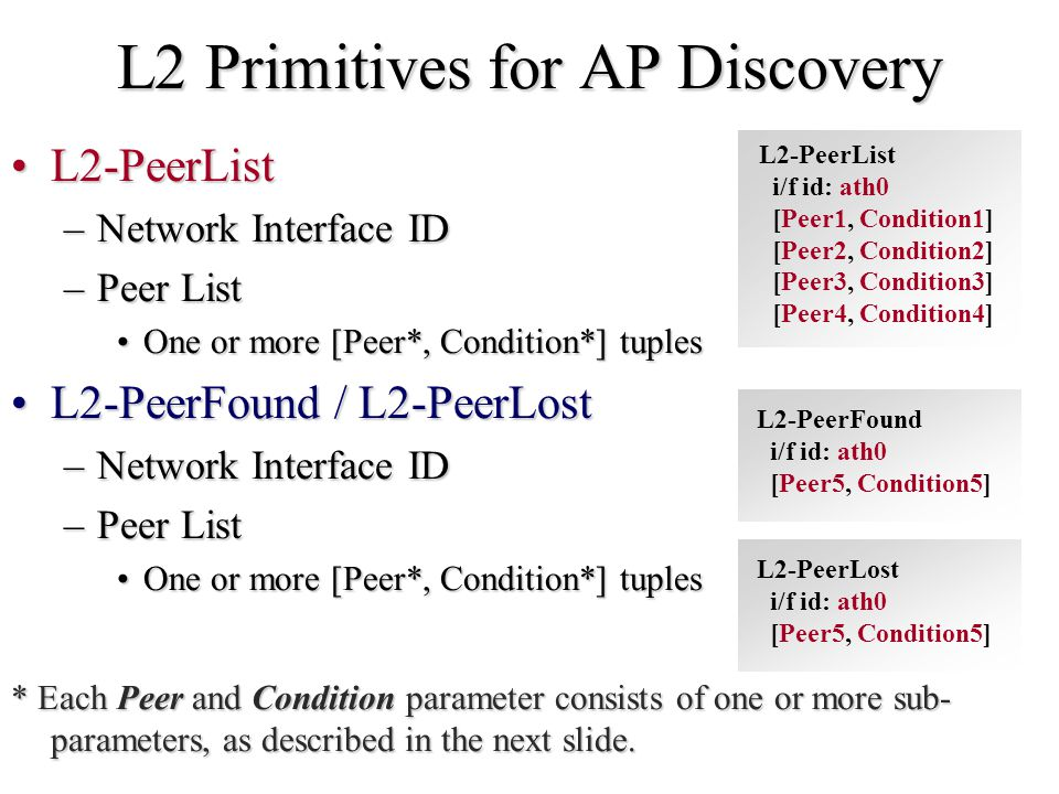 L2 Primitives for L3 Handover L2-LinkUpL2-LinkUp –Network Interface ID –Peer MAC AddressMAC Address L2-LinkDownL2-LinkDown –Network Interface ID –Peer MAC AddressMAC Address L2-LinkUp i/f id: ath0 peer { MACaddr: 01:23:45:67:89:ab } L2-LinkDown i/f id: ath0 peer { MACaddr: 01:23:45:67:89:ab }