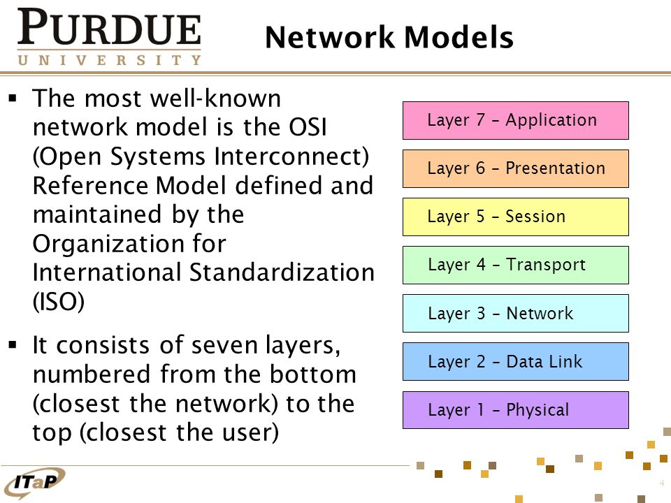 4 Network Models  The most well-known network model is the OSI (Open Systems Interconnect) Reference Model defined and maintained by the Organization