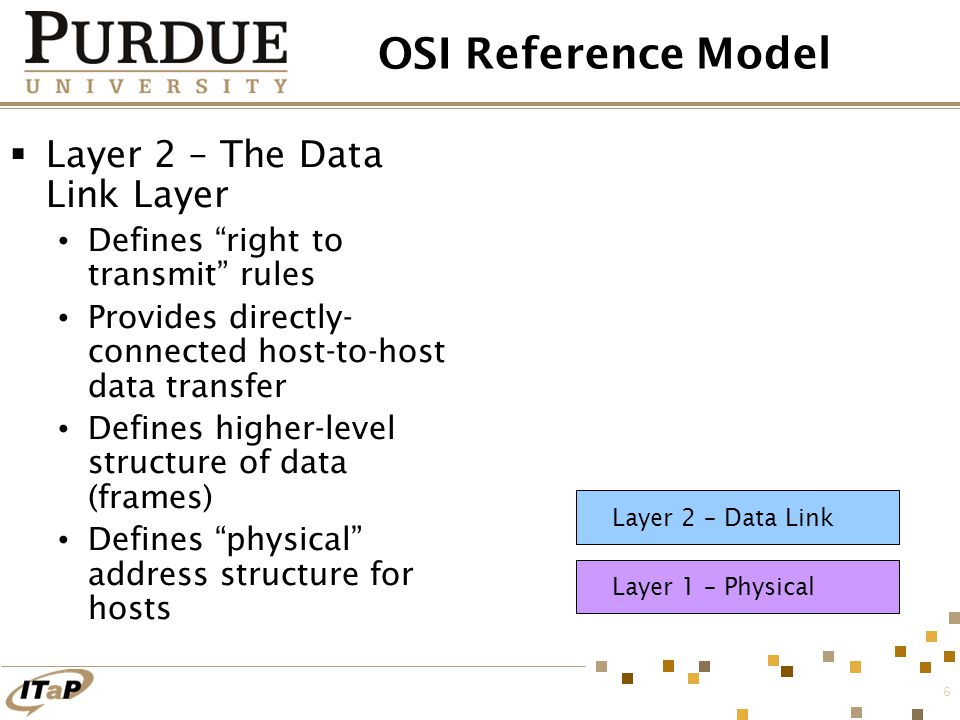 "6 OSI Reference Model  Layer 2 – The Data Link Layer Defines ""right to transmit"" rules Provides directly- connected host-to-host data transfer Define"