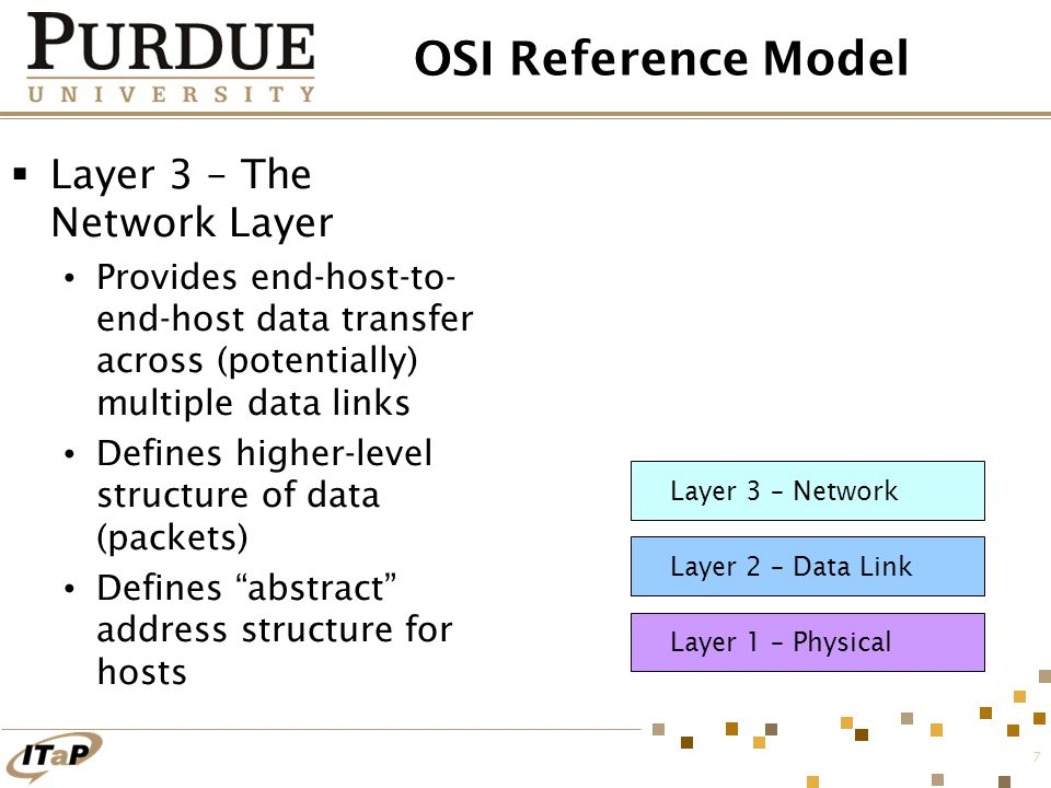7 OSI Reference Model  Layer 3 – The Network Layer Provides end-host-to- end-host data transfer across (potentially) multiple data links Defines high