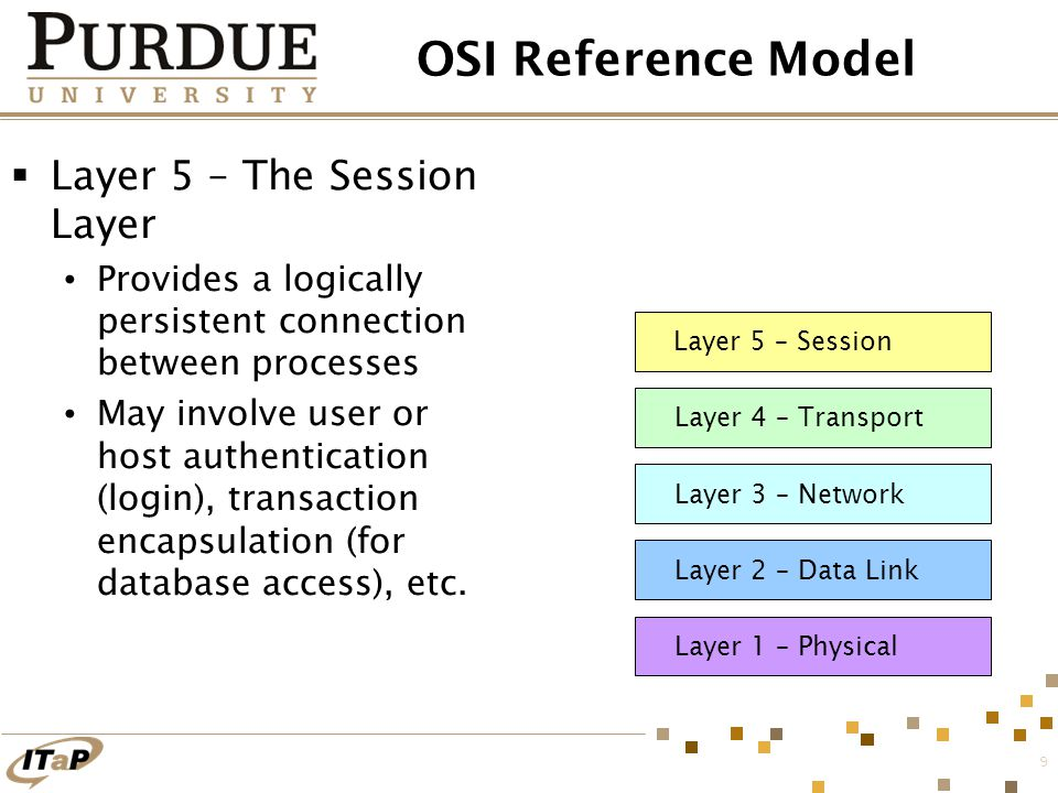 9 OSI Reference Model  Layer 5 – The Session Layer Provides a logically persistent connection between processes May involve user or host authenticati