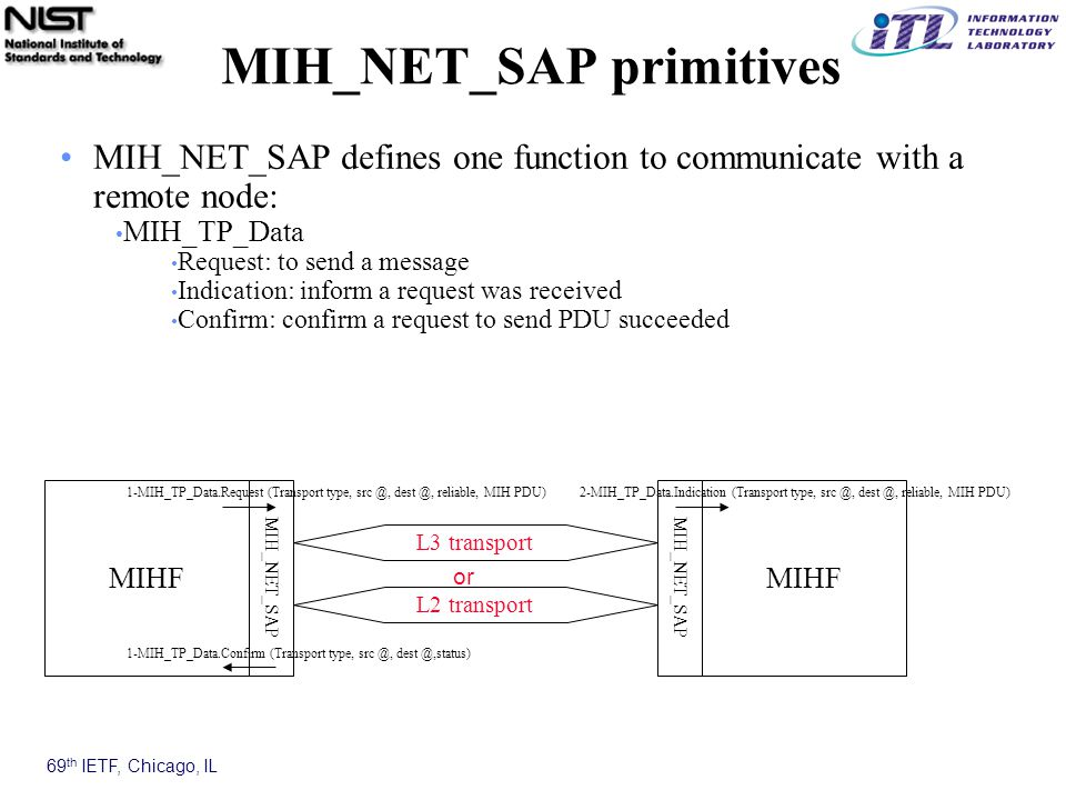 69 th IETF, Chicago, IL MIH_NET_SAP primitives MIH_NET_SAP defines one function to communicate with a remote node: MIH_TP_Data Request: to send a message Indication: inform a request was received Confirm: confirm a request to send PDU succeeded MIHF MIH_NET_SAP MIHF MIH_NET_SAP 1-MIH_TP_Data.Request (Transport type, src @, dest @, reliable, MIH PDU)2-MIH_TP_Data.Indication (Transport type, src @, dest @, reliable, MIH PDU) 1-MIH_TP_Data.Confirm (Transport type, src @, dest @,status) L3 transport L2 transport or