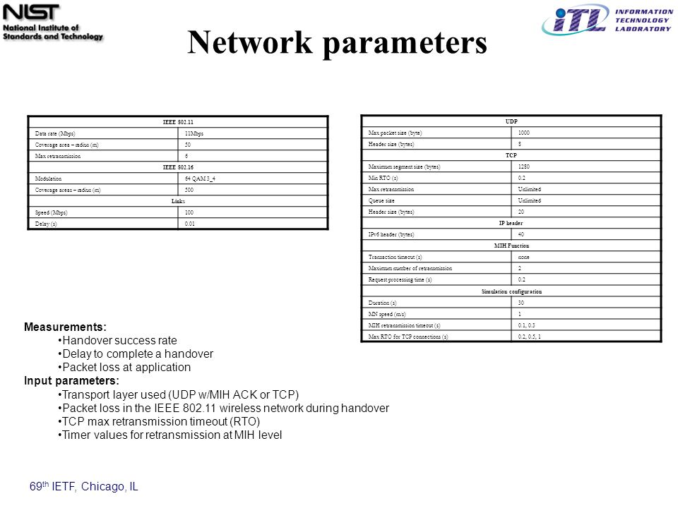 69 th IETF, Chicago, IL Network parameters IEEE 802.11 Data rate (Mbps)11Mbps Coverage area – radius (m)50 Max retransmission6 IEEE 802.16 Modulation64 QAM 3_4 Coverage areas – radius (m)500 Links Speed (Mbps)100 Delay (s)0.01 UDP Max packet size (byte)1000 Header size (bytes)8 TCP Maximum segment size (bytes)1280 Min RTO (s)0.2 Max retransmissionUnlimited Queue sizeUnlimited Header size (bytes)20 IP header IPv6 header (bytes)40 MIH Function Transaction timeout (s)none Maximum number of retransmission2 Request processing time (s)0.2 Simulation configuration Duration (s)30 MN speed (m/s)1 MIH retransmission timeout (s)0.1, 0.3 Max RTO for TCP connections (s)0.2, 0.5, 1 Measurements: Handover success rate Delay to complete a handover Packet loss at application Input parameters: Transport layer used (UDP w/MIH ACK or TCP) Packet loss in the IEEE 802.11 wireless network during handover TCP max retransmission timeout (RTO) Timer values for retransmission at MIH level