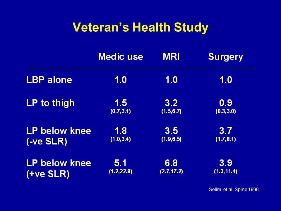 Veteran's Health Study Selim, et al. Spine 1998