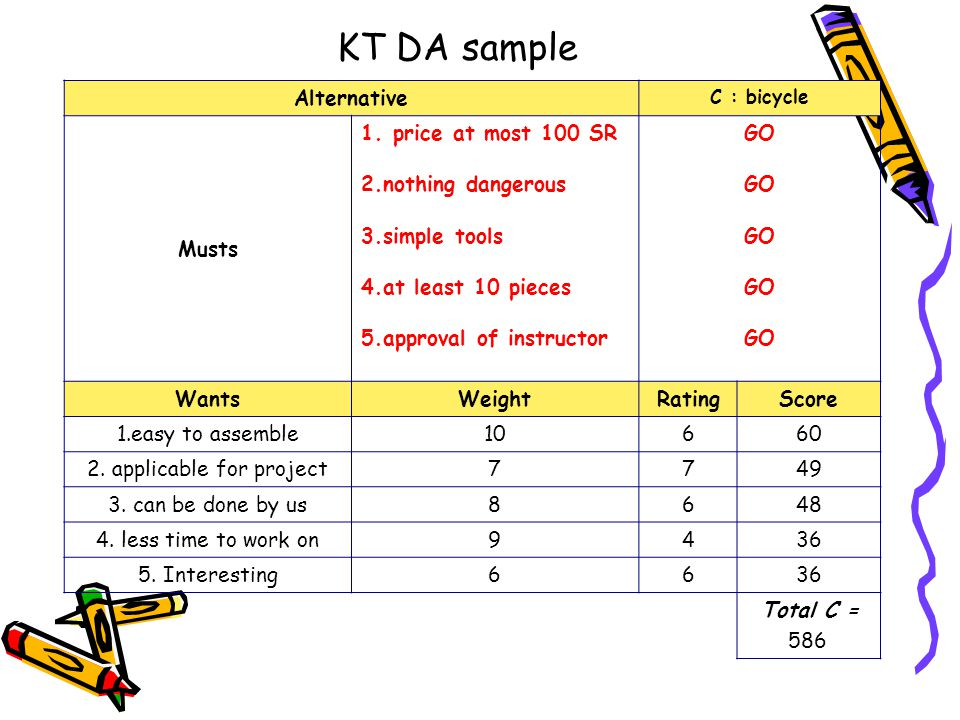 KT DA sample C : bicycle Alternative GO 1. price at most 100 SR 2.nothing dangerous 3.simple tools 4.at least 10 pieces 5.approval of instructor Musts
