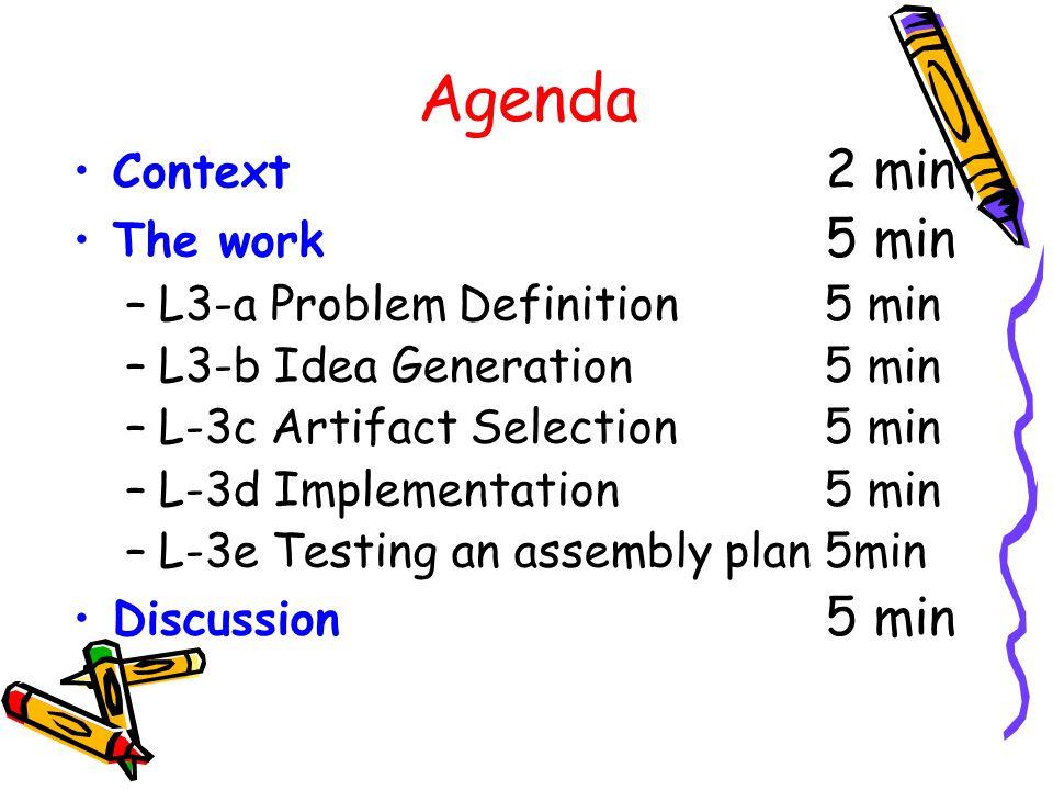 Agenda Context 2 min The work 5 min –L3-a Problem Definition 5 min –L3-b Idea Generation 5 min –L-3c Artifact Selection 5 min –L-3d Implementation 5 min –L-3e Testing an assembly plan 5min Discussion 5 min