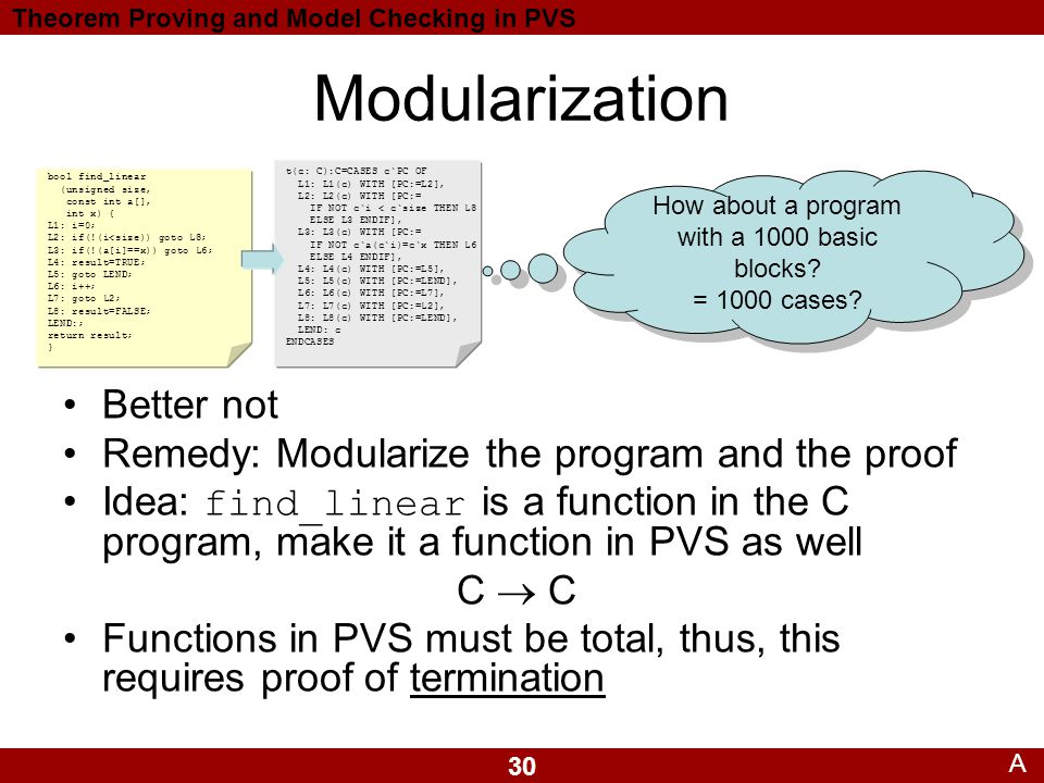 30 Theorem Proving and Model Checking in PVS Modularization t(c: C):C=CASES c`PC OF L1: L1(c) WITH [PC:=L2], L2: L2(c) WITH [PC:= IF NOT c`i < c`size THEN L8 ELSE L3 ENDIF], L3: L3(c) WITH [PC:= IF NOT c`a(c`i)=c`x THEN L6 ELSE L4 ENDIF], L4: L4(c) WITH [PC:=L5], L5: L5(c) WITH [PC:=LEND], L6: L6(c) WITH [PC:=L7], L7: L7(c) WITH [PC:=L2], L8: L8(c) WITH [PC:=LEND], LEND: c ENDCASES bool find_linear (unsigned size, const int a[], int x) { L1: i=0; L2: if(!(i<size)) goto L8; L3: if(!(a[i]==x)) goto L6; L4: result=TRUE; L5: goto LEND; L6: i++; L7: goto L2; L8: result=FALSE; LEND:; return result; } How about a program with a 1000 basic blocks.