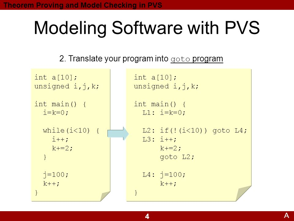 4 Theorem Proving and Model Checking in PVS Modeling Software with PVS A 2.