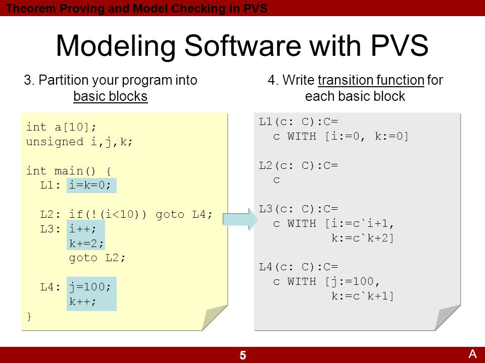 6 Theorem Proving and Model Checking in PVS Modeling Software with PVS 5.