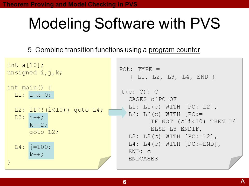 7 Theorem Proving and Model Checking in PVS Modeling Software with PVS A 6.