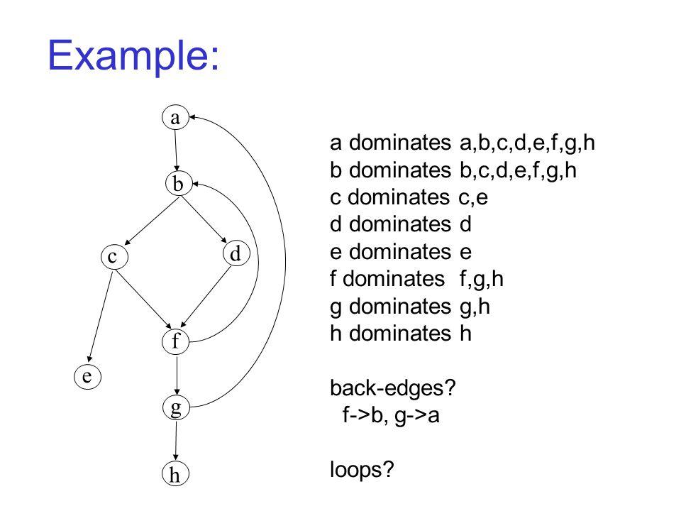 Example: a c b d e f g h a dominates a,b,c,d,e,f,g,h b dominates b,c,d,e,f,g,h c dominates c,e d dominates d e dominates e f dominates f,g,h g dominates g,h h dominates h back-edges.