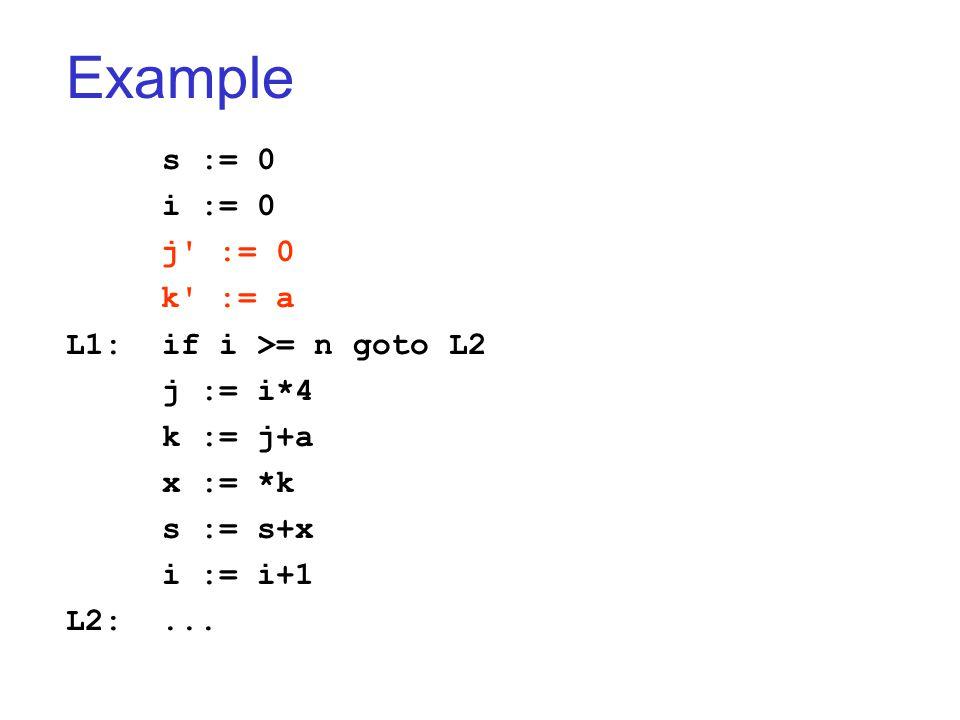 Example s := 0 i := 0 j := 0 k := a L1:if i >= n goto L2 j := i*4 k := j+a x := *k s := s+x i := i+1 L2:...