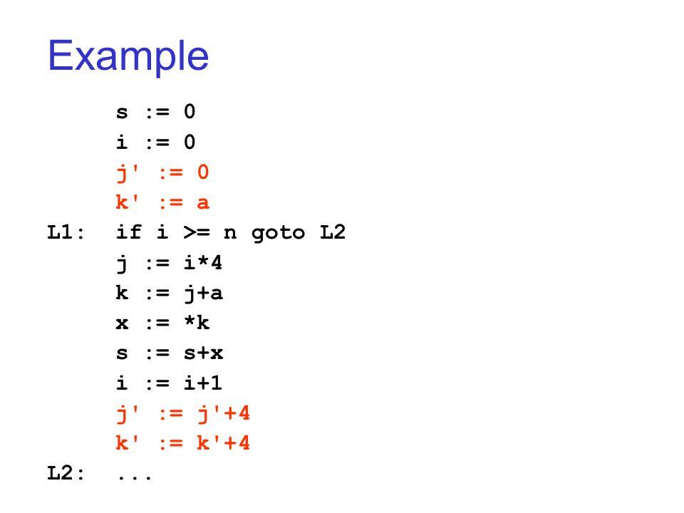 Example s := 0 i := 0 j := 0 k := a L1:if i >= n goto L2 j := i*4 k := j+a x := *k s := s+x i := i+1 j := j +4 k := k +4 L2:...