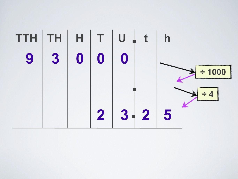 TU 3 52 th. H TH 0 TTH 900 ÷ 1000÷ 4.. 32