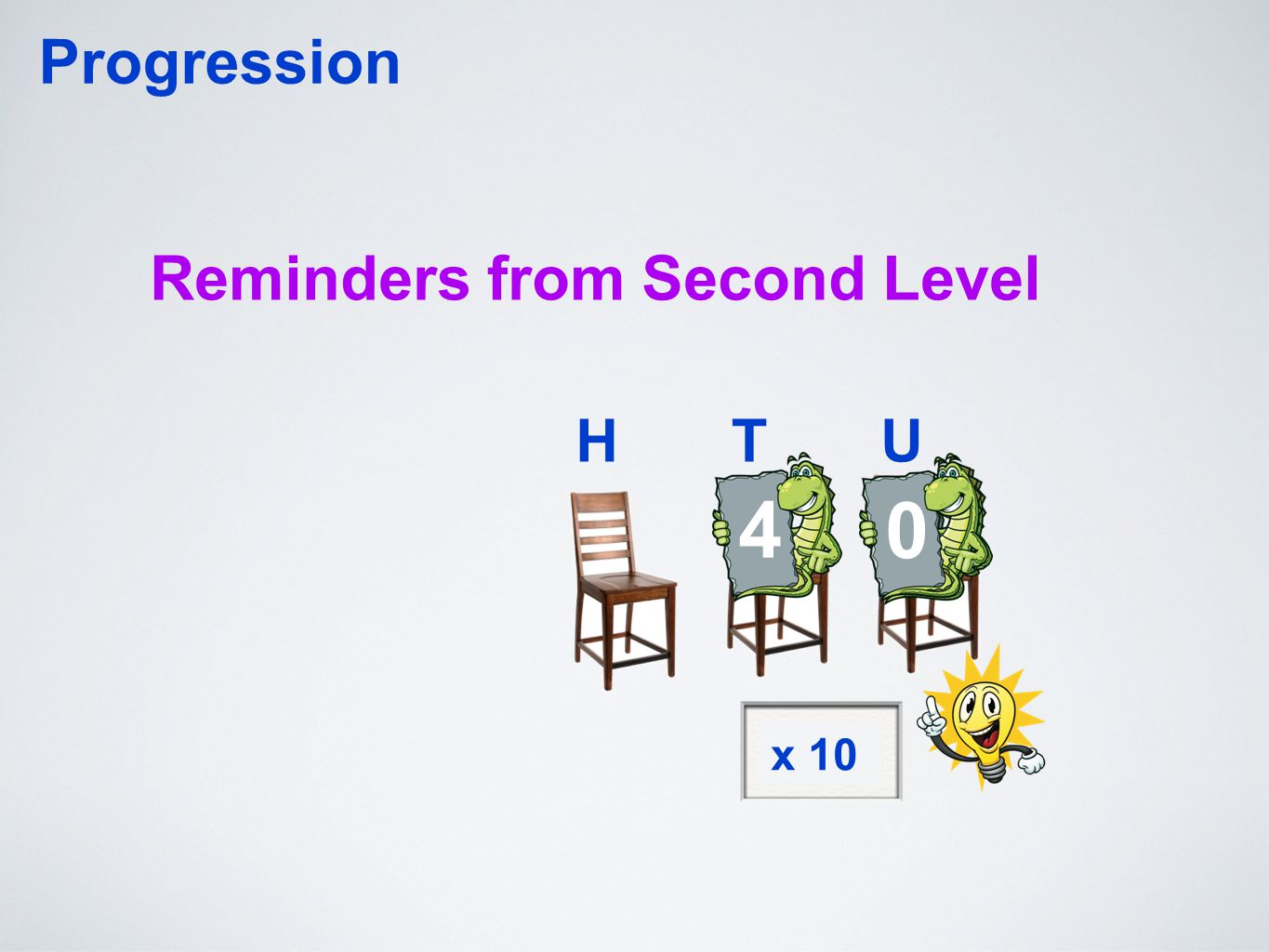 U Reminders from Second Level Progression TH x 10 4 30