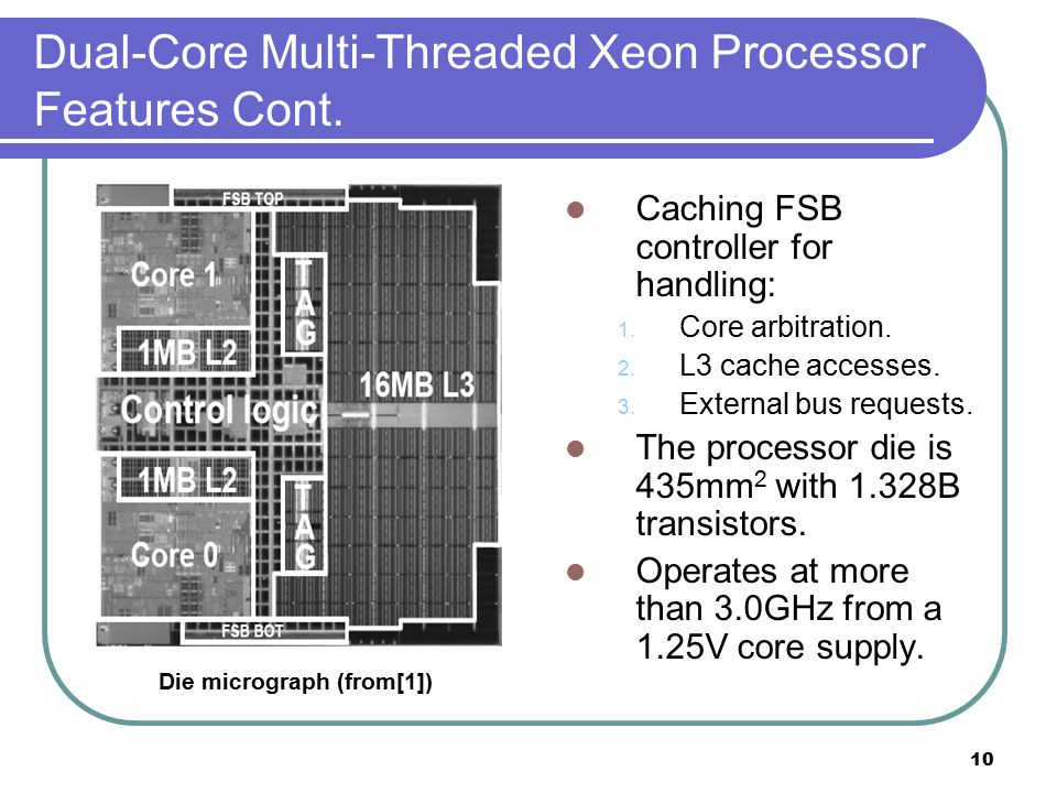 10 Dual-Core Multi-Threaded Xeon Processor Features Cont.