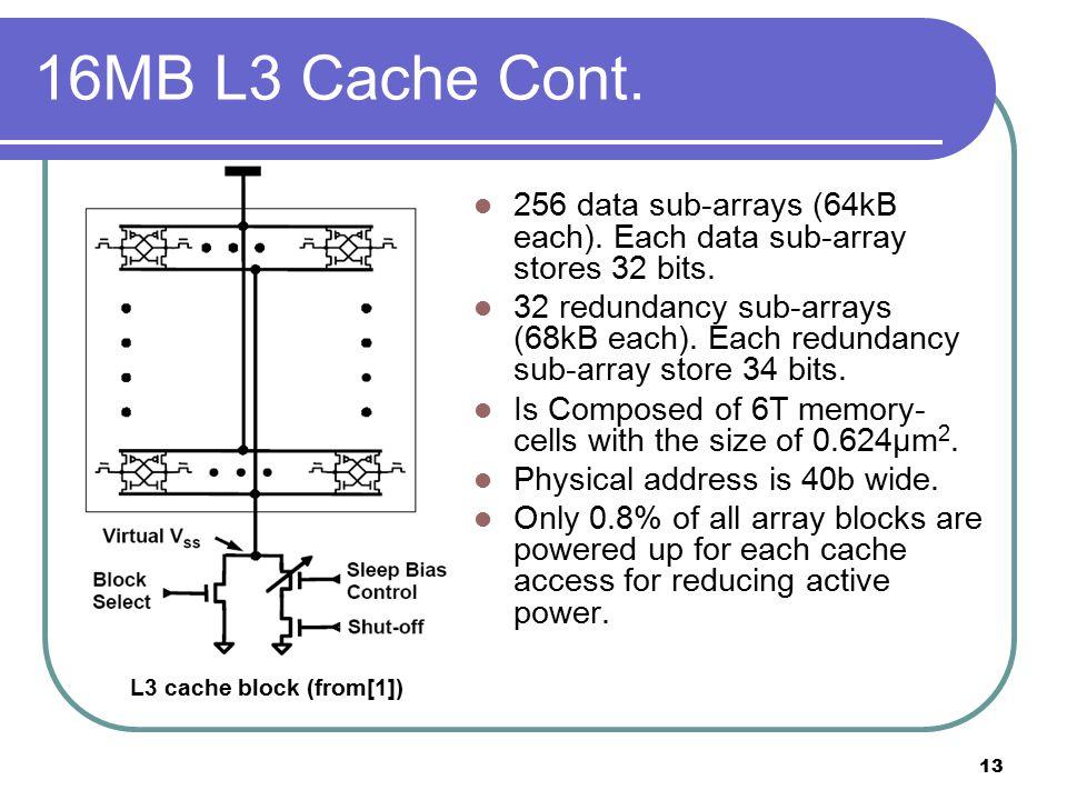 13 16MB L3 Cache Cont. 256 data sub-arrays (64kB each).