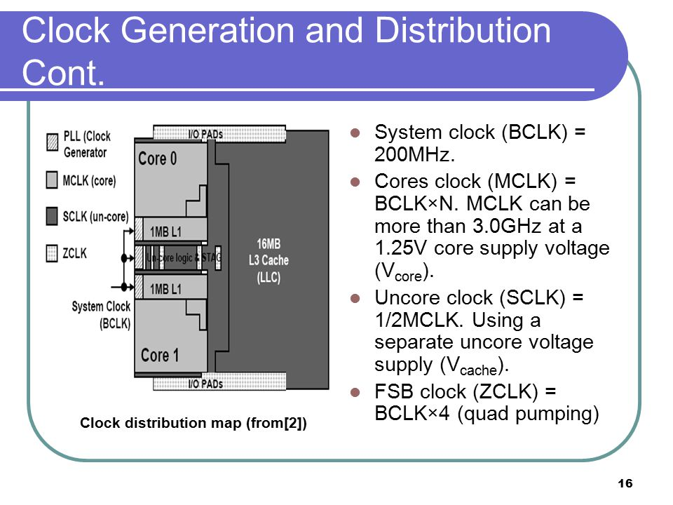 16 Clock Generation and Distribution Cont. System clock (BCLK) = 200MHz.