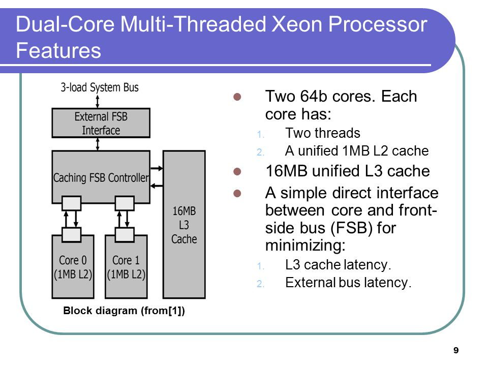9 Dual-Core Multi-Threaded Xeon Processor Features Two 64b cores.
