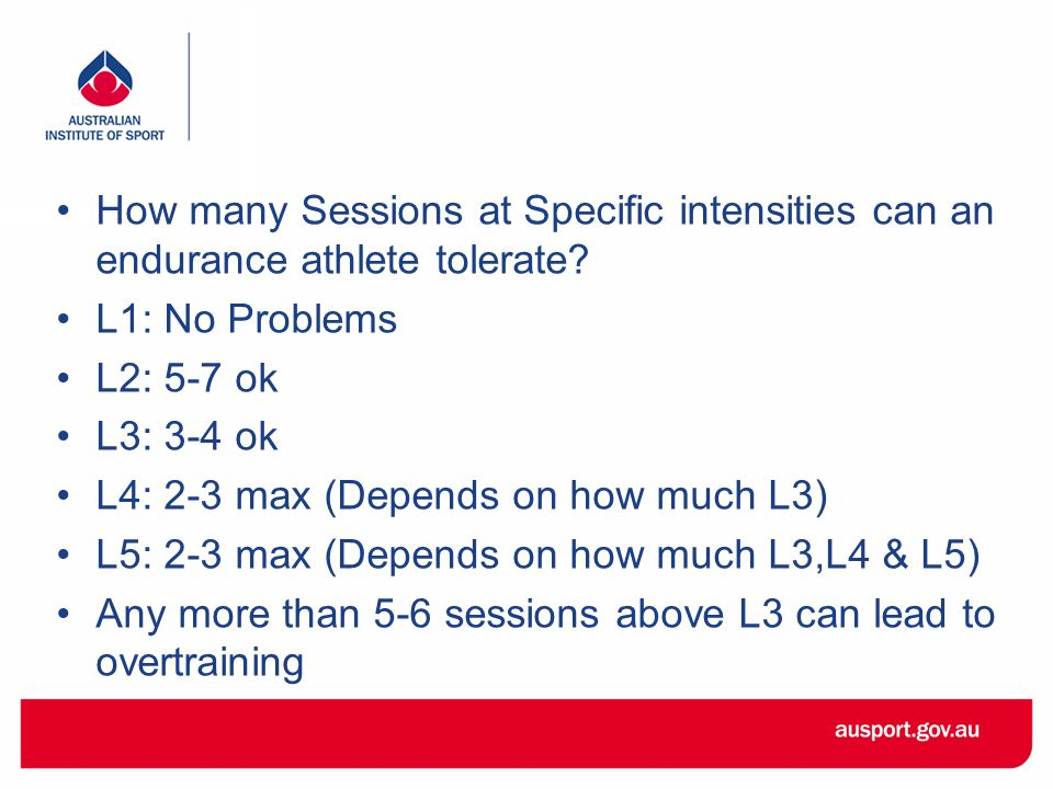 How many Sessions at Specific intensities can an endurance athlete tolerate.