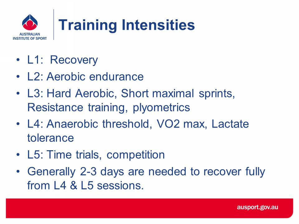 Training Intensities L1: Recovery L2: Aerobic endurance L3: Hard Aerobic, Short maximal sprints, Resistance training, plyometrics L4: Anaerobic threshold, VO2 max, Lactate tolerance L5: Time trials, competition Generally 2-3 days are needed to recover fully from L4 & L5 sessions.