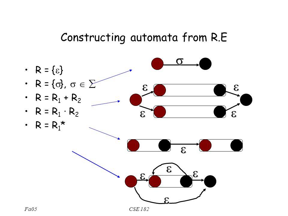 Fa05CSE 182 Examples: Regular Expression & Automata (A+C)*EEC* CA C startend EE