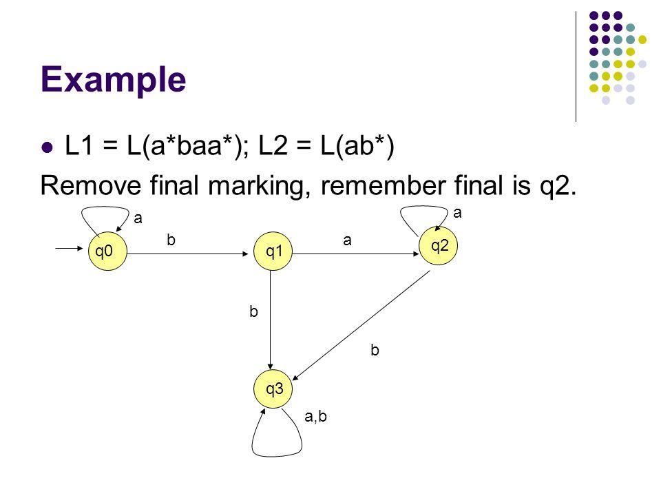 Example L1 = L(a*baa*); L2 = L(ab*) Remove final marking, remember final is q2. q0q1 q2 q3 a ba a a,b b b