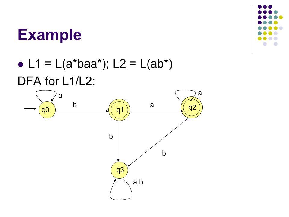 Example L1 = L(a*baa*); L2 = L(ab*) DFA for L1/L2: q0q1 q2 q3 a ba a a,b b b