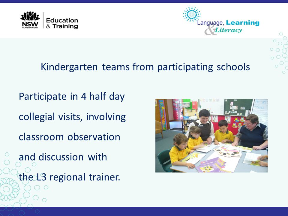 Kindergarten teams from participating schools Participate in 4 half day collegial visits, involving classroom observation and discussion with the L3 r