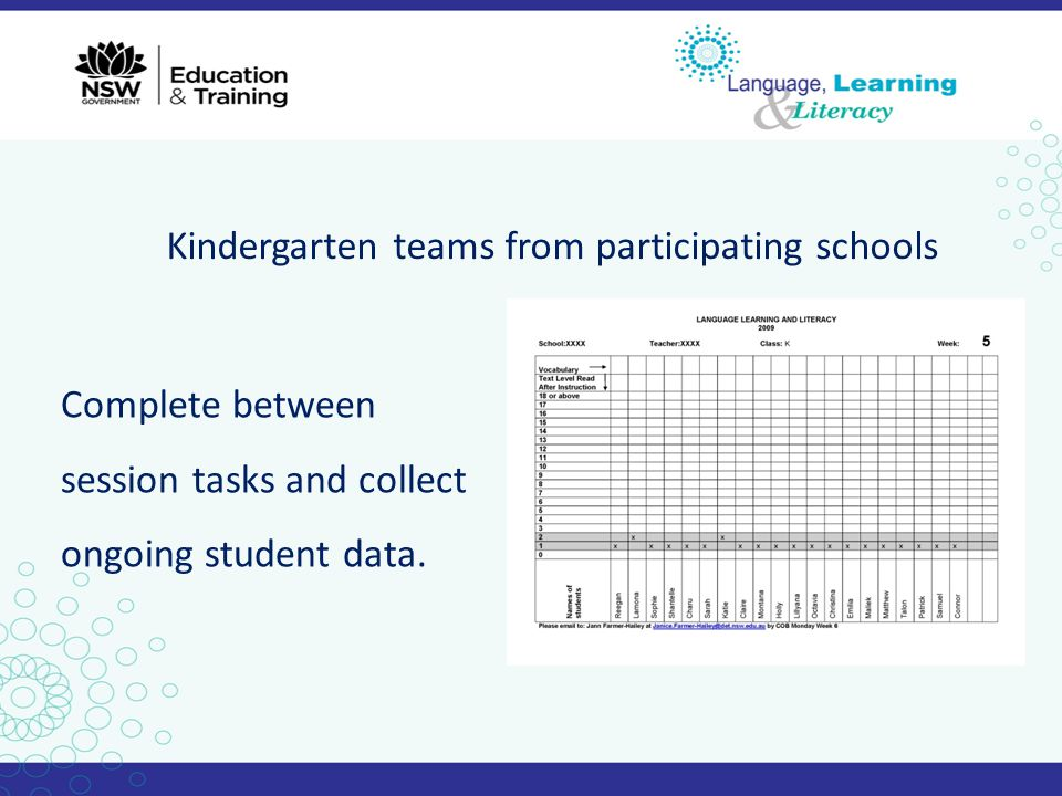 Kindergarten teams from participating schools Complete between session tasks and collect ongoing student data.