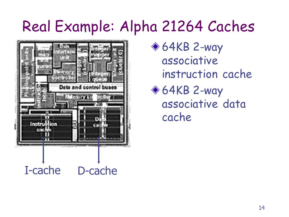 15 Alpha 21264 Data Cache D-cache: 64K 2-way associative Use 48-bit virtual address to index cache, use tag from physical address 48-bit Virtual=>44-bit address 512 block (9-bit blk index) Cache block size 64 bytes (6-bit offset)t Tag has 44-(9+6)=29 bits Writeback and write allocated (We will study virtual- physical address translation)