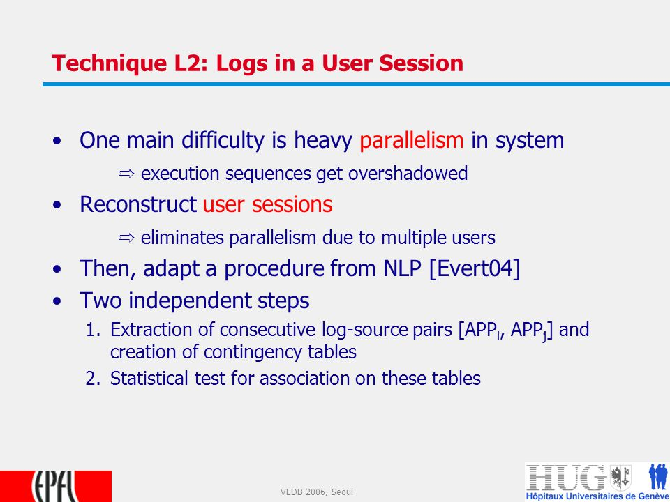 13 VLDB 2006, Seoul Technique L2: Logs in a User Session One main difficulty is heavy parallelism in system ➱ execution sequences get overshadowed Reconstruct user sessions ➱ eliminates parallelism due to multiple users Then, adapt a procedure from NLP [Evert04] Two independent steps 1.Extraction of consecutive log-source pairs [APP i, APP j ] and creation of contingency tables 2.Statistical test for association on these tables