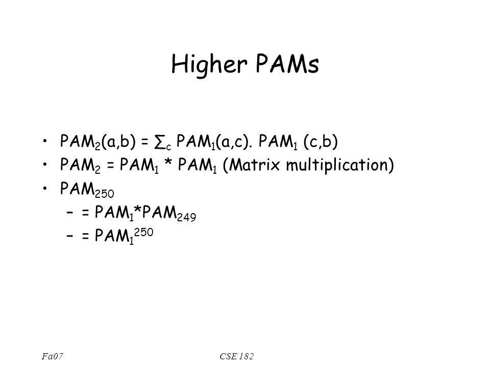 Fa07CSE 182 Higher PAMs PAM 2 (a,b) = ∑ c PAM 1 (a,c).