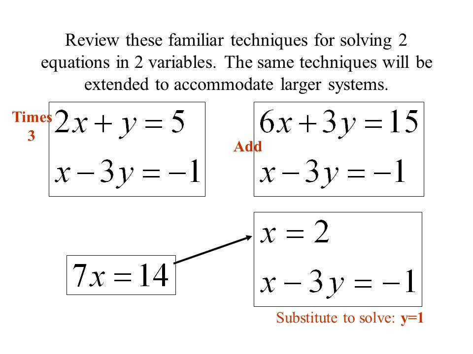 Review these familiar techniques for solving 2 equations in 2 variables.