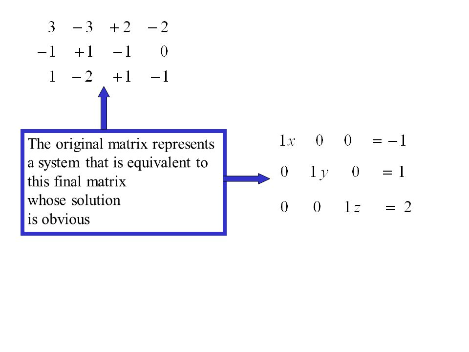 The original matrix represents a system that is equivalent to this final matrix whose solution is obvious