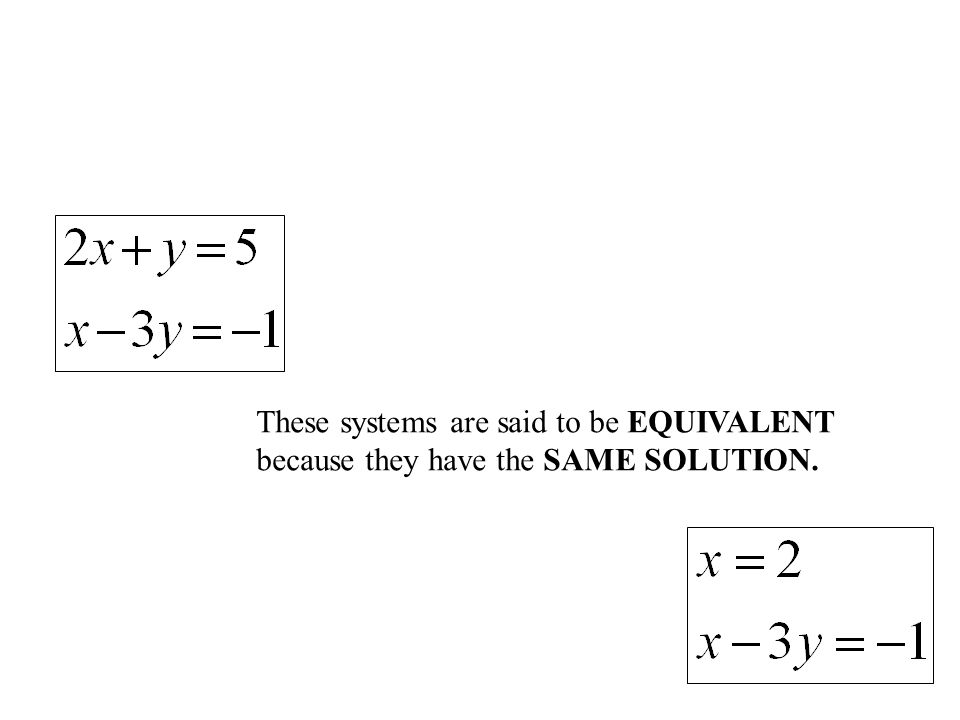 These systems are said to be EQUIVALENT because they have the SAME SOLUTION.