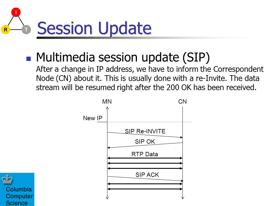 Session Update Multimedia session update (SIP) After a change in IP address, we have to inform the Correspondent Node (CN) about it.