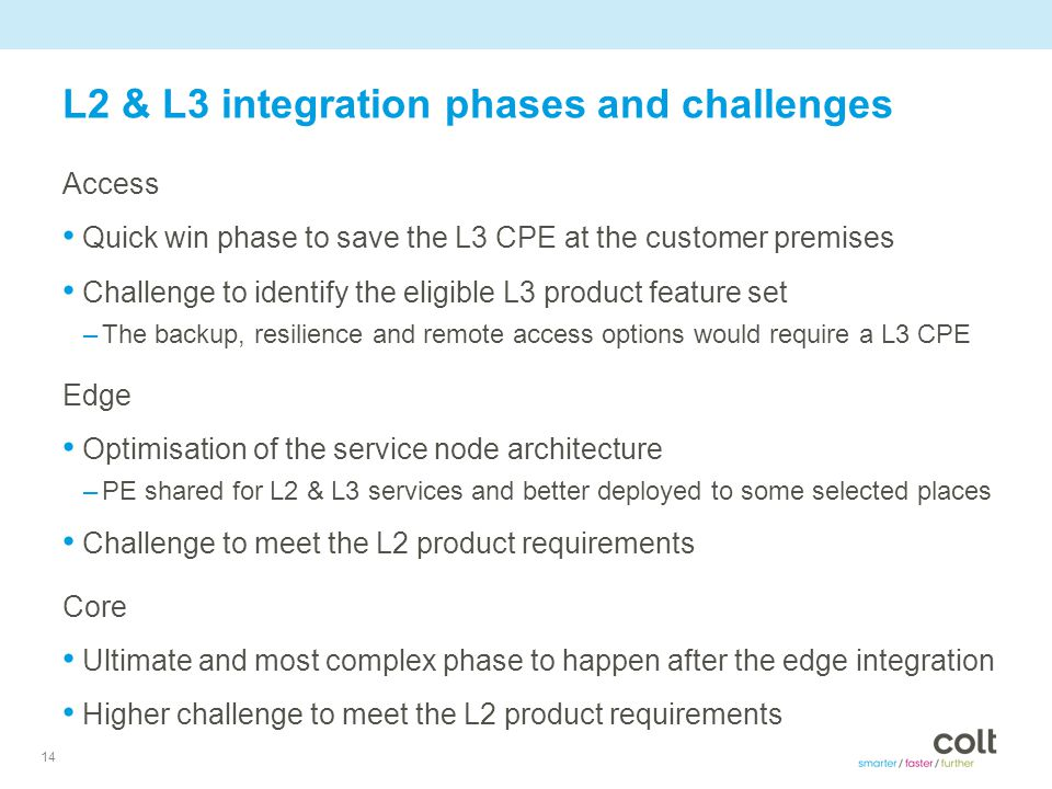 14 L2 & L3 integration phases and challenges Access Quick win phase to save the L3 CPE at the customer premises Challenge to identify the eligible L3 product feature set –The backup, resilience and remote access options would require a L3 CPE Edge Optimisation of the service node architecture –PE shared for L2 & L3 services and better deployed to some selected places Challenge to meet the L2 product requirements Core Ultimate and most complex phase to happen after the edge integration Higher challenge to meet the L2 product requirements