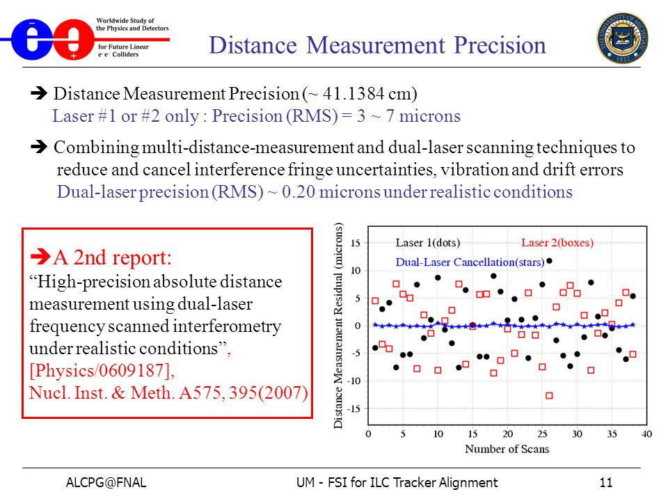 ALCPG@FNALUM - FSI for ILC Tracker Alignment11 Distance Measurement Precision  Distance Measurement Precision (~ 41.1384 cm) Laser #1 or #2 only : Precision (RMS) = 3 ~ 7 microns  Combining multi-distance-measurement and dual-laser scanning techniques to reduce and cancel interference fringe uncertainties, vibration and drift errors Dual-laser precision (RMS) ~ 0.20 microns under realistic conditions  A 2nd report: High-precision absolute distance measurement using dual-laser frequency scanned interferometry under realistic conditions , [Physics/0609187], Nucl.