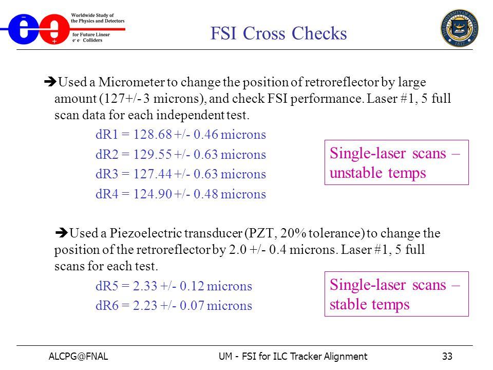 ALCPG@FNALUM - FSI for ILC Tracker Alignment33 FSI Cross Checks  Used a Micrometer to change the position of retroreflector by large amount (127+/- 3 microns), and check FSI performance.