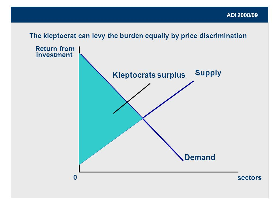 ADI 2008/09 Return from investment 0 sectors Supply Demand Kleptocrats surplus The kleptocrat can levy the burden equally by price discrimination
