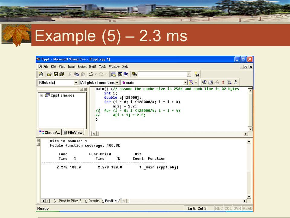 Example (5) – 2.3 ms