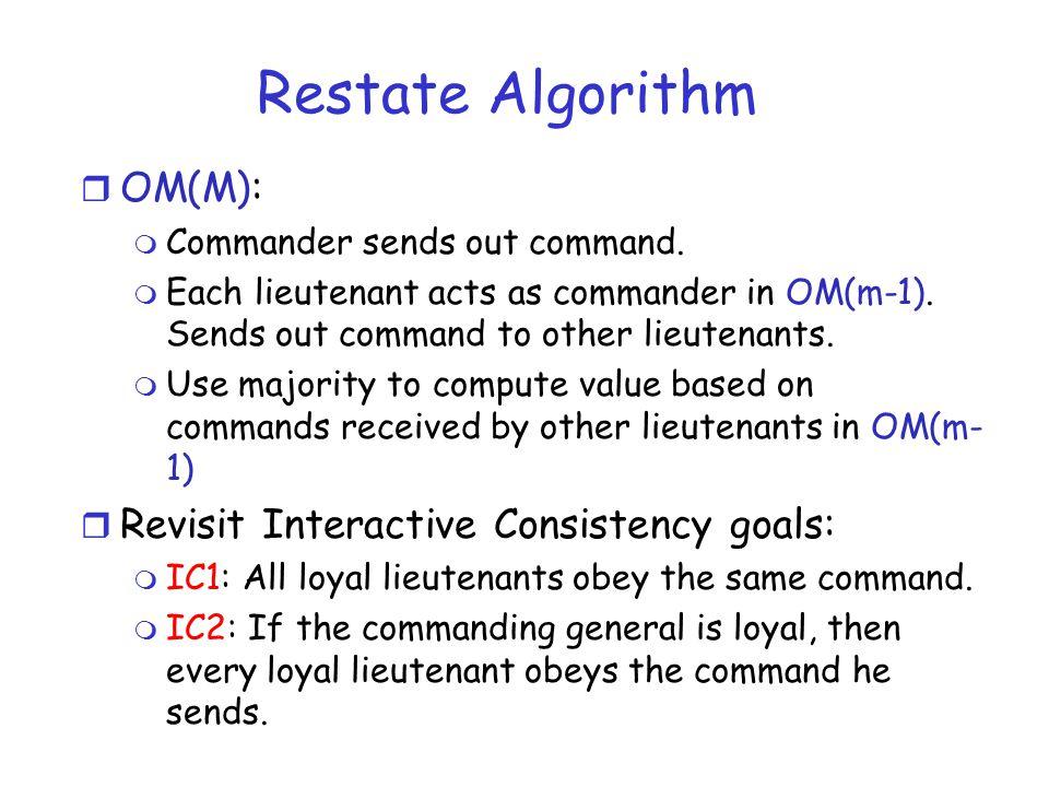 Restate Algorithm r OM(M): m Commander sends out command. m Each lieutenant acts as commander in OM(m-1). Sends out command to other lieutenants. m Us