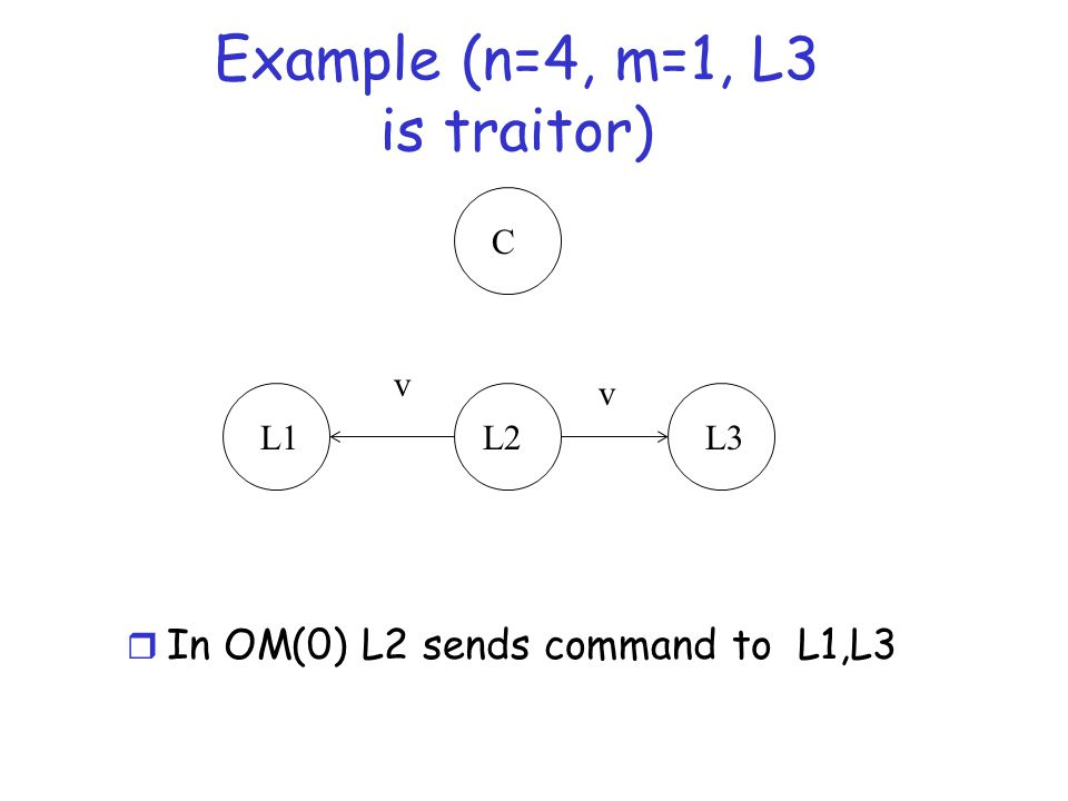 Example (n=4, m=1, L3 is traitor) C L1L2L3 v v r In OM(0) L2 sends command to L1,L3