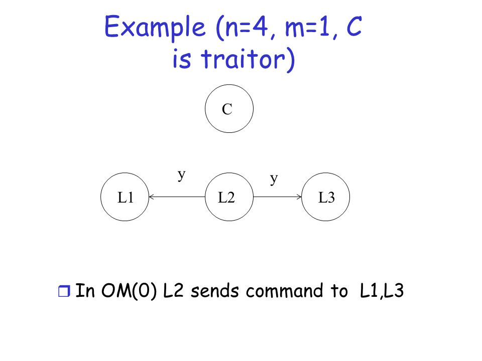 Example (n=4, m=1, C is traitor) C L1L2L3 y y r In OM(0) L2 sends command to L1,L3