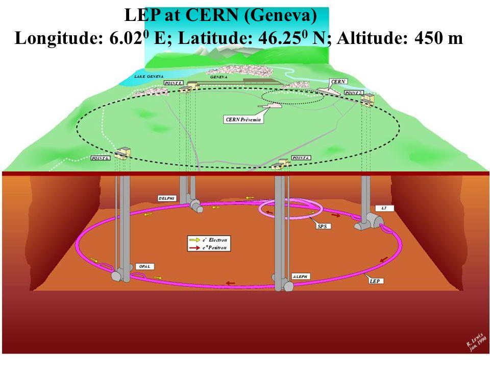 LEP at CERN (Geneva) Longitude: 6.02 0 E; Latitude: 46.25 0 N; Altitude: 450 m