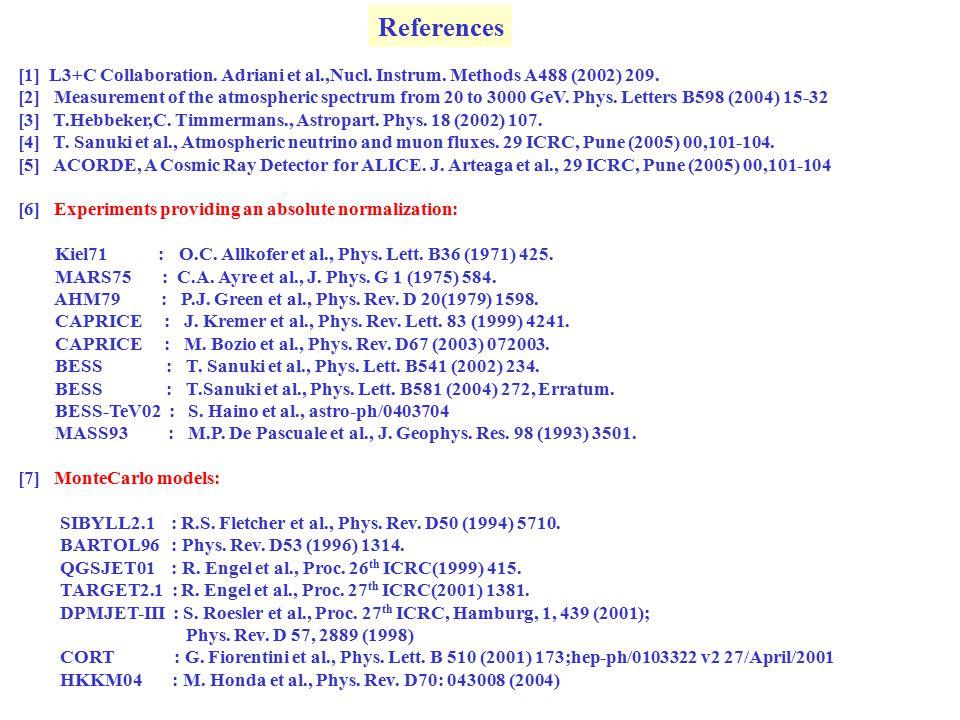 References [1] L3+C Collaboration. Adriani et al.,Nucl.